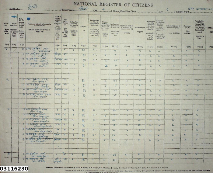 Office of the state coordinator of national registration nrc assam thecheapjerseys Image collections